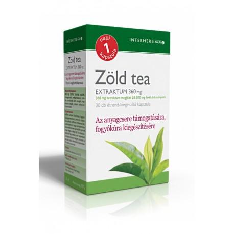 tea fogyókúra